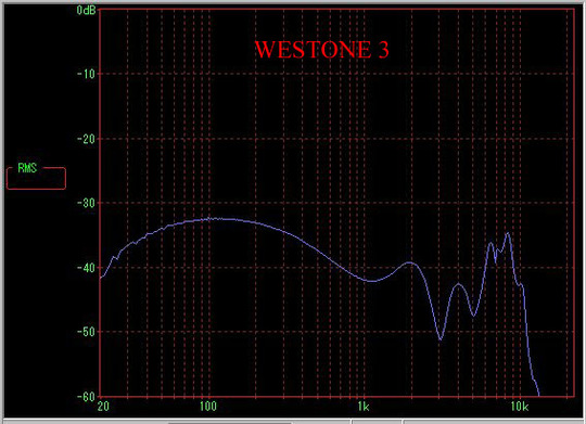 Westone3
