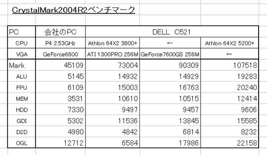 C521bm070413_1